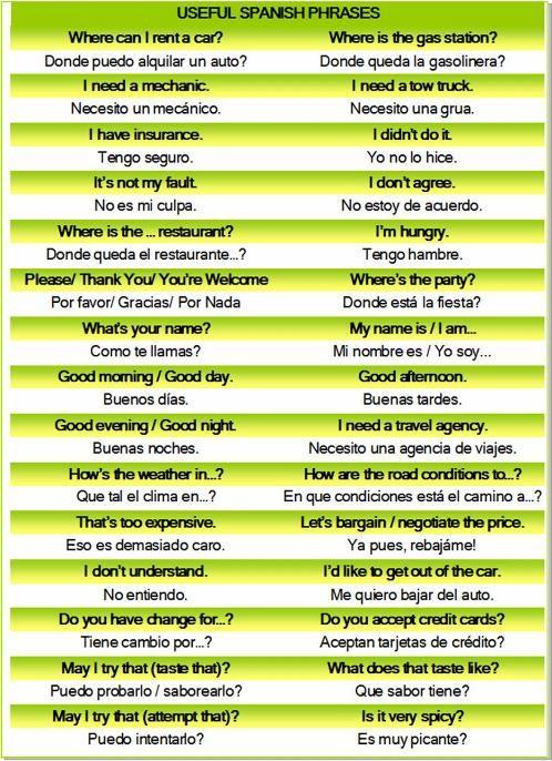 Common-Spanish-Words