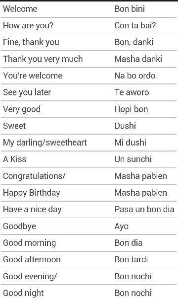 Papiamento-Words-Aruba-language